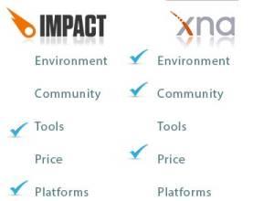 XNA_VS_Impact